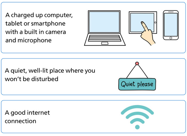 internet connection, a room to talk privately, a device with a camera and microphone for example a computer, tablet or smartphone