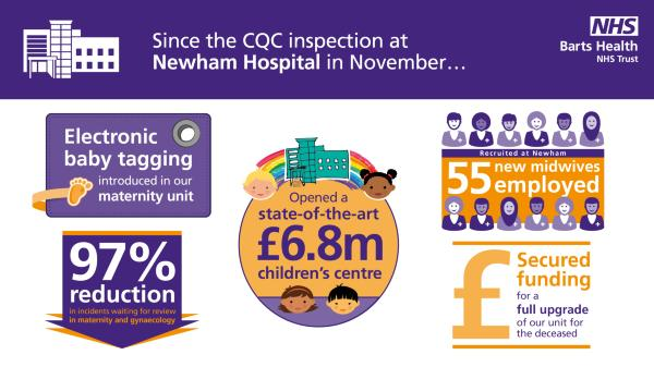 Infographics from Newham CQC report show improvement
